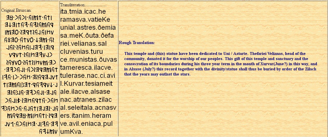 Translation essay